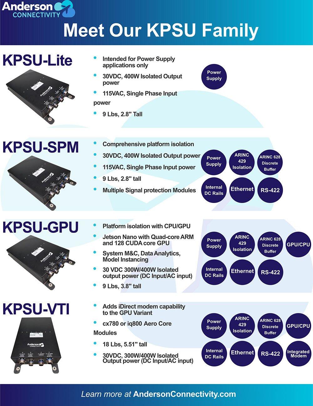 Anderson-Connectivity-KPSU-Image